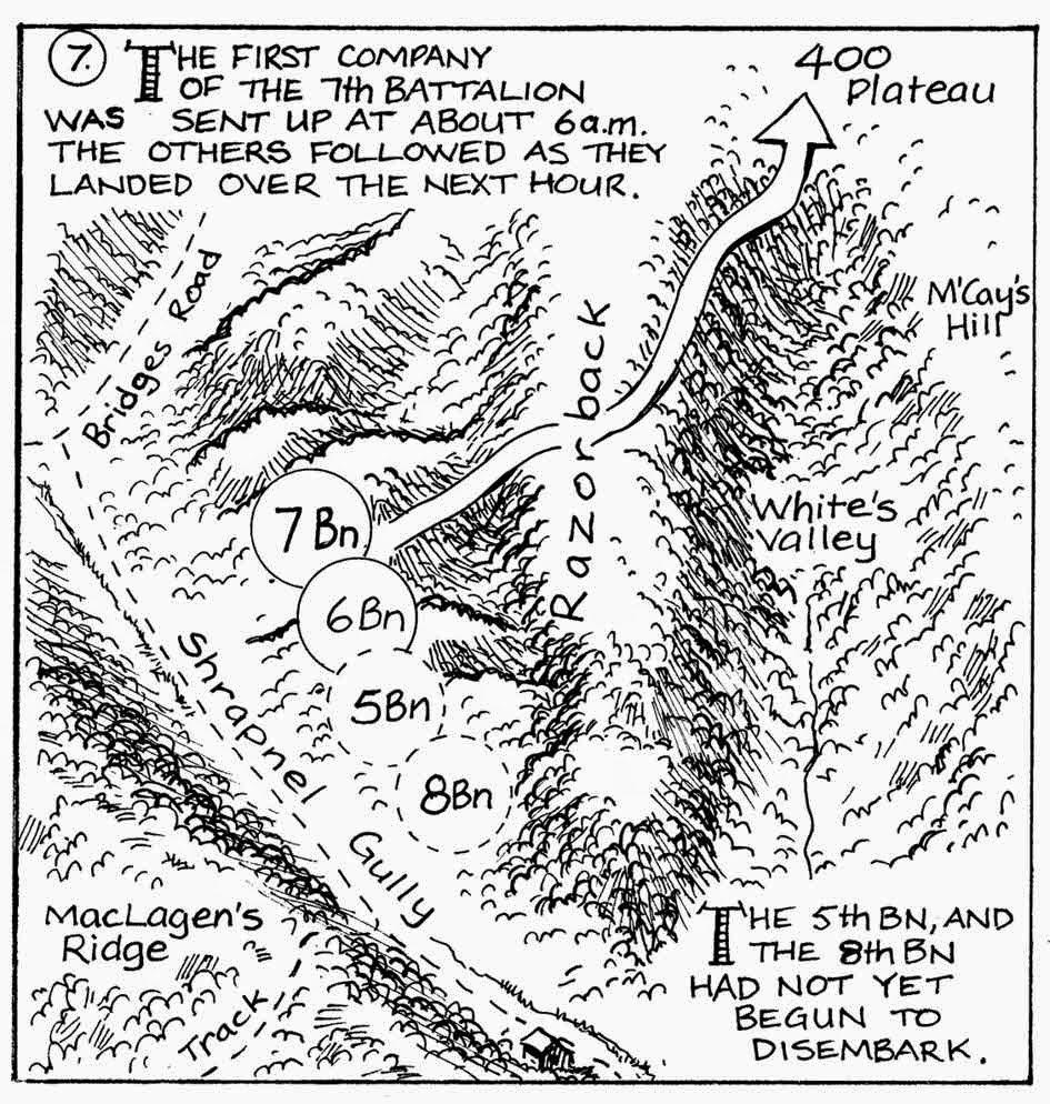 Gallipoli Campaign Maps (Anzac Websites)